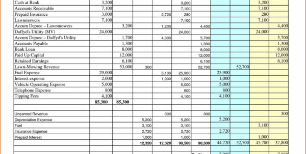 Spreadsheet Template For Excel Inventory Spreadsheet Template To Ip With Ip Address Spreadsheet Template