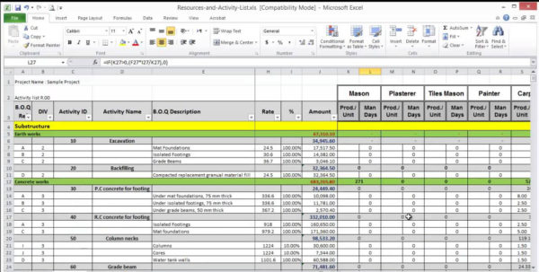 Staff Resource Planning Spreadsheet | Homebiz4U2Profit In Project Resource Management Spreadsheet