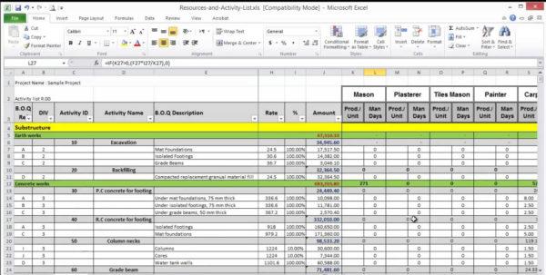 Staff Resource Planning Spreadsheet | Homebiz4U2Profit In Project Resource Management Spreadsheet