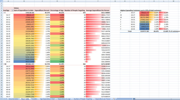 Statistics Excel Spreadsheet As Spreadsheet App Google Spreadsheet In Excel Spreadsheets