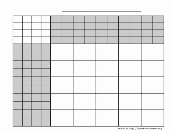 Super Bowl Squares Template Excel Football Betting Sheet Template And Super Bowl Spreadsheet Template