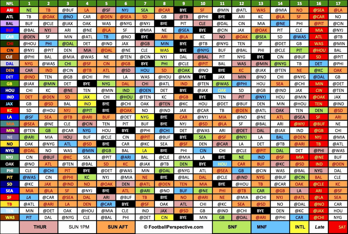 Superbowl Boxes Template Lovely Weekly Football Pool Excel In Super Bowl Spreadsheet Template