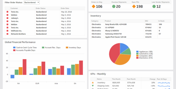 Supply Chain Dashboards   Inventory And Logistics Kpi Reports For Kpi Reporting Format