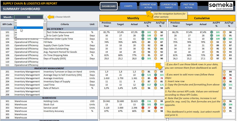 Supply Chain & Logistics Kpi Dashboard   Ready To Use Excel Template In Kpi Dashboard Template Excel