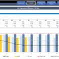 Supply Chain & Logistics Kpi Dashboard | Ready To Use Excel Template Intended For Excel Kpi Dashboard Software