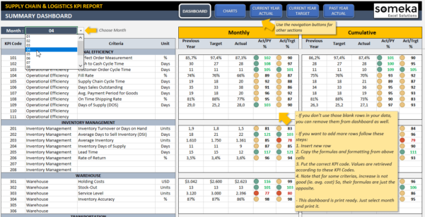 Supply Chain & Logistics Kpi Dashboard | Ready To Use Excel Template To Customer Service Kpi Excel Template