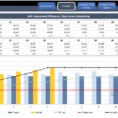 Supply Chain & Logistics Kpi Dashboard | Ready-To-Use Excel Template with Logistics Kpi Dashboard Excel