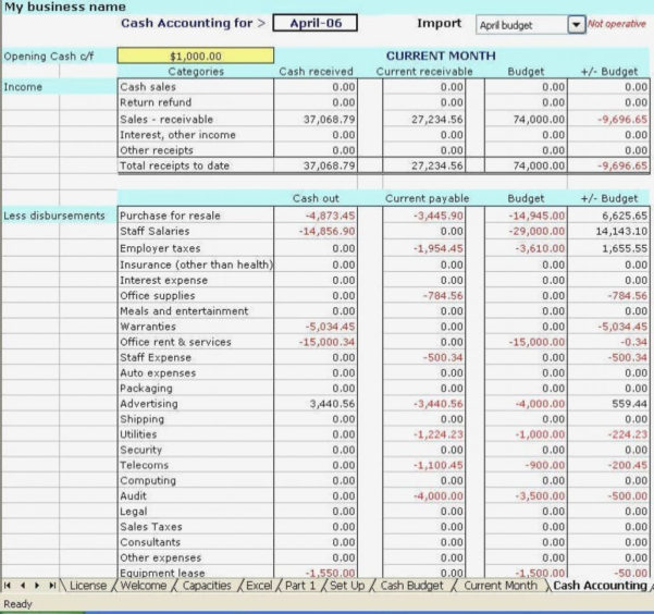 T Excel Formula Accounts In Income And Expenditure Template On And Balance Sheet Format In Excel With Formulas