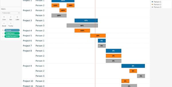 Tableau 201: How To Make A Gantt Chart Inside Gantt Bar Chart Template