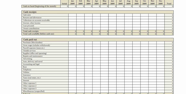 Tax Spreadsheet Template Lovely Accounts Payable Spreadsheet Inside Accounts Payable Spreadsheet Template