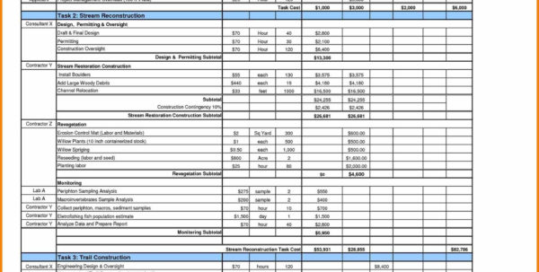 Template Budget Formats In Excel Project Management Budget For Intended For Project Management Budget Spreadsheet