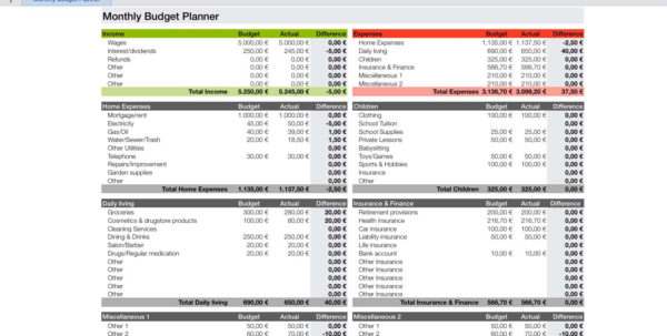 Templates For Numbers Pro For Mac | Made For Use Within Project Management Templates Mac