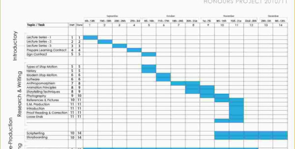 Templates : Gantt Chart Template Pro Amiable Gantt Chart Template And Gantt Chart Template Pro