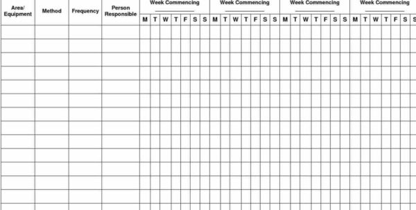 Templates : Top Annual Sales Forecast Template Excel Marvelous With Inside Sales Forecast Chart Template