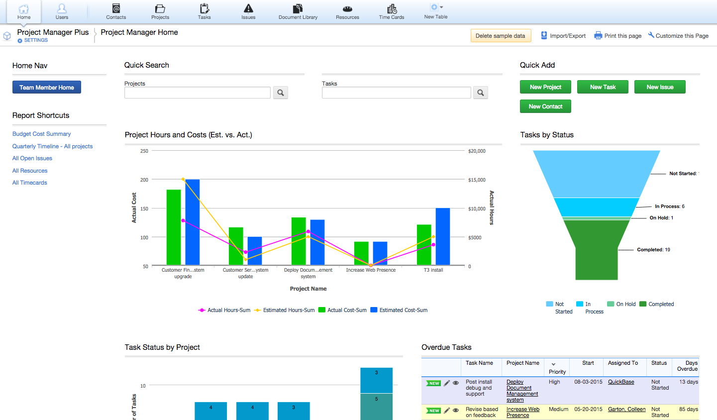 The 5 Best Project Management Dashboards, Compared And Construction Project Management Dashboard Excel