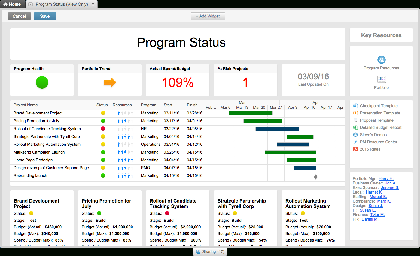 The 5 Best Project Management Dashboards, Compared Throughout Create Project Management Dashboard In Excel