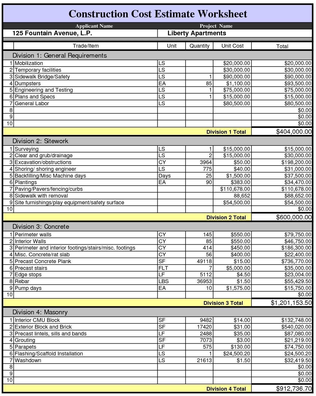 The Balanced Money Formula Worksheet | Greenpointer With Throughout Construction Estimate Formula