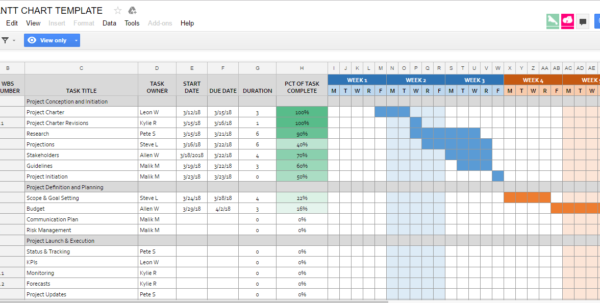 The Definitive Guide To Google Sheets | Hiver Blog With Gantt Chart Template Google Sheets