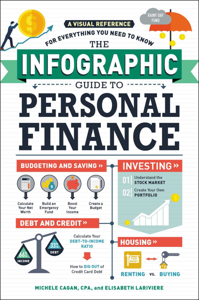 The Infographic Guide To Personal Finance | Bookmichele Cagan For Personal Budget Finance