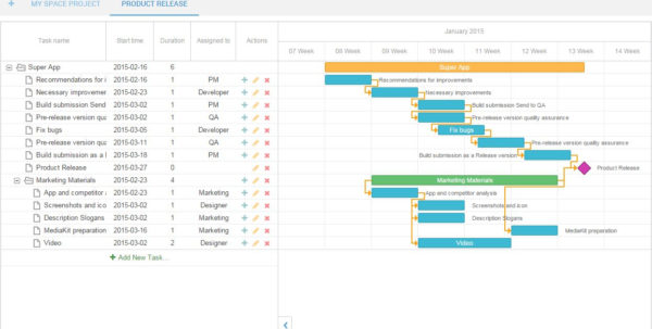 The Most Popular Gantt Chart Templates To Use In Project Planning With Gantt Chart Template For Software Development