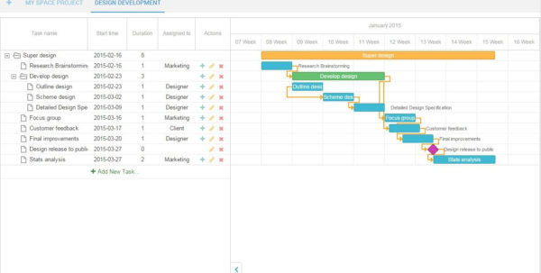 The Most Popular Gantt Chart Templates To Use In Project Planning Within Gantt Chart Template Pro