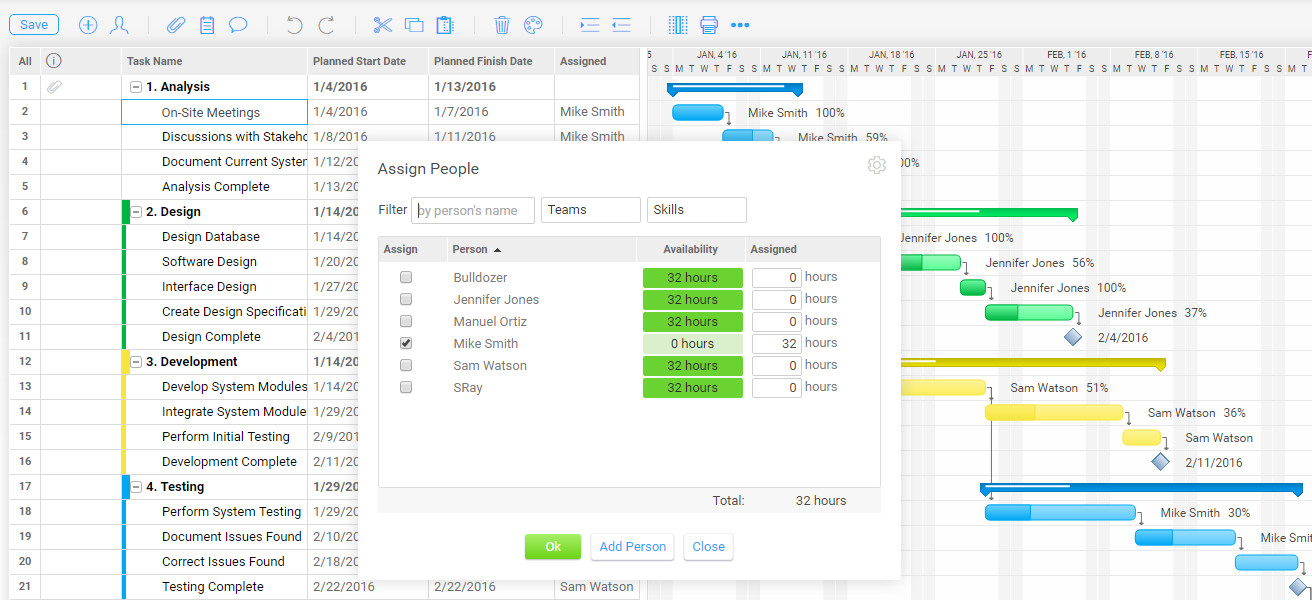 The Ultimate Guide To Gantt Charts   Projectmanager With High Level Gantt Chart Template
