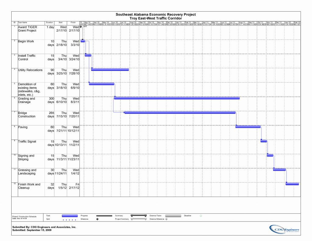 Time Tracking Spreadsheet Excel Free For Construction Project in Project Management Templates For Excel Free Download