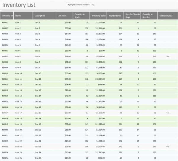 Tool Inventory Spreadsheet | Worksheet & Spreadsheet In Inventory Spreadsheet Template