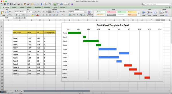 Top 10 Best Gantt Chart Templates For Microsoft Excel Sheets Inside Gantt Bar Chart Template