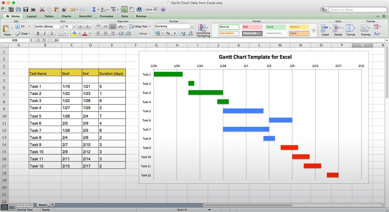 Top 10 Best Gantt Chart Templates For Microsoft Excel Sheets Within Excel Free Gantt Chart Template Xls