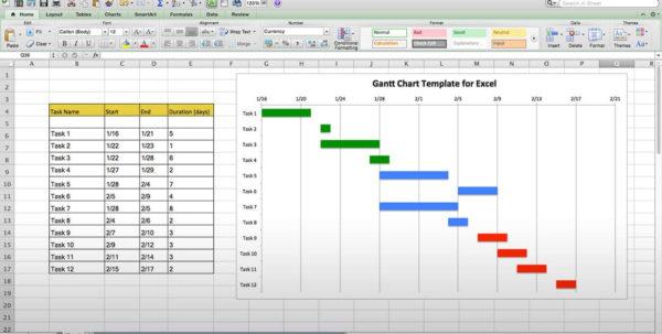 Top 10 Best Gantt Chart Templates For Microsoft Excel Sheets Within Online Gantt Chart Excel Template