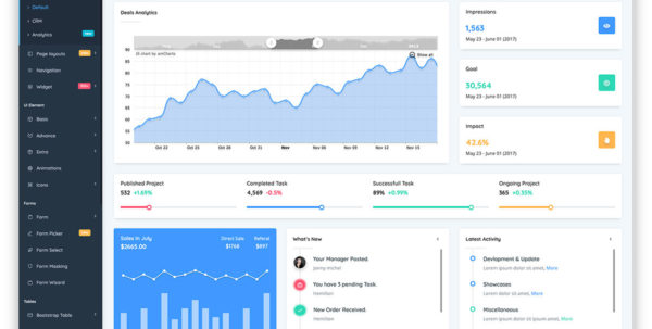 Top 32 Free Responsive Html5 Admin & Dashboard Templates 2018   Colorlib In Crm Template Free Download