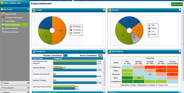 Top Rated Construction Project Management Software – Project In Construction Project Management Dashboard Excel