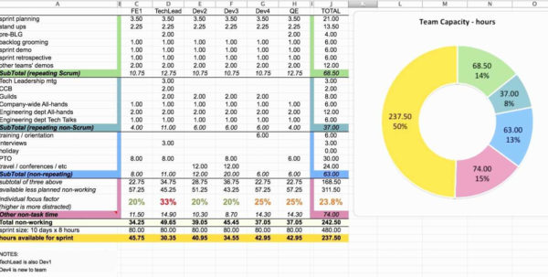 Tracking Employee Training Spreadsheet | Worksheet & Spreadsheet In Training Spreadsheet Template