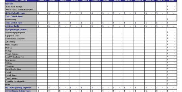 Trading Profit And Loss Account And Balance Sheet In Excel Format Throughout Profit And Loss Statement Template For Self Employed Excel