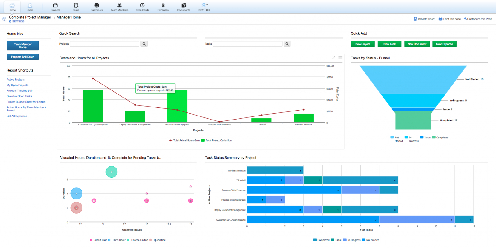 Try The Best Project Management Software For Freeple Dashboard Excel Throughout Construction Project Management Dashboard Excel