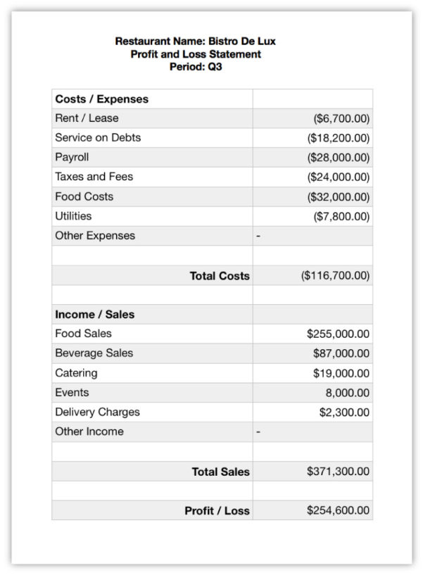 Understanding Restaurant Financial Statements And Quarterly Income Statement Template