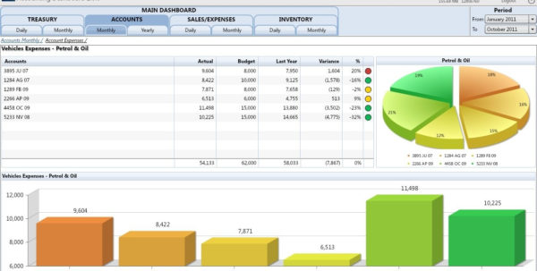 Uniconsults Within Hr Dashboard Xls Hr Dashboard Xls Example Of For Hr Dashboard Xls