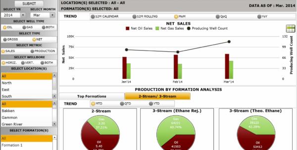 Upstream (E&p) In Manufacturing Kpi Template Excel Manufacturing Kpi And Production Kpi Excel Template