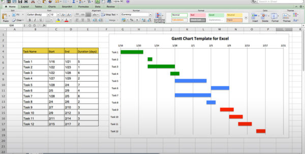 Use This Free Gantt Chart Excel Template With Gantt Chart Template For Numbers