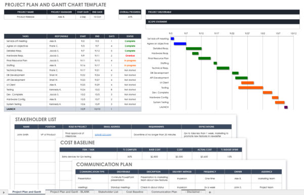 Use This Free Gantt Chart Excel Template Within High Level Gantt Chart Template