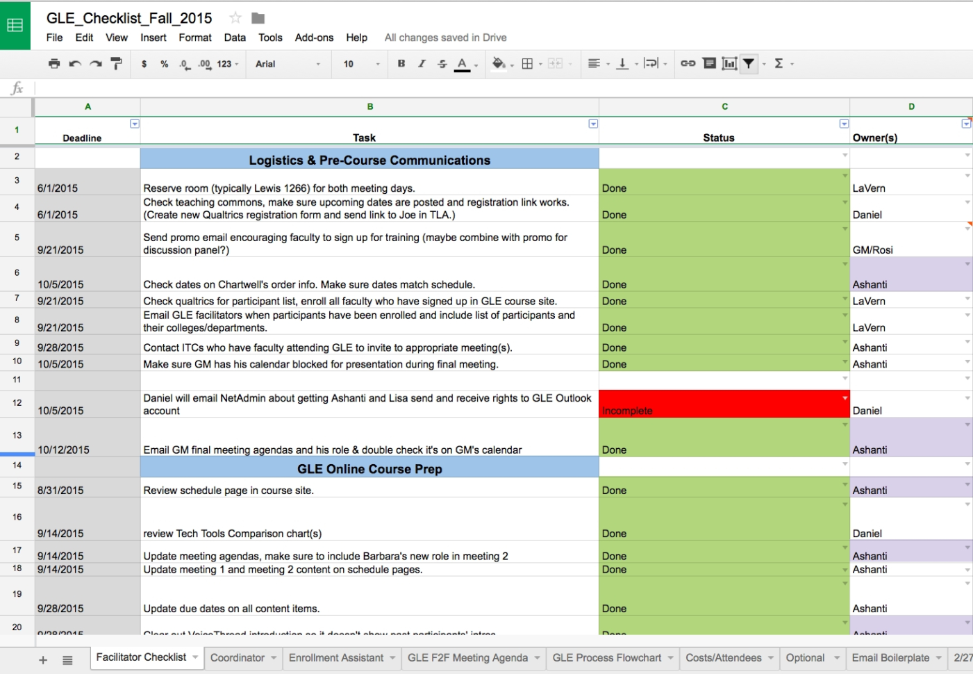 Vetting Project Management Resources: Finding The Right Fit With For Project Management Google Sheet