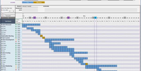 Vorlage Gantt Diagramm Excel Inspiration Gantt Chart Maker Excel In Gantt Chart Excel Template With Dates