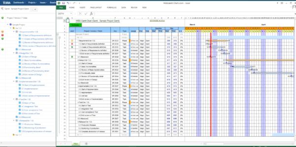Wbs Gantt Chart For Jira   Atlassian Marketplace Within Excel Gantt Chart Template Dependencies
