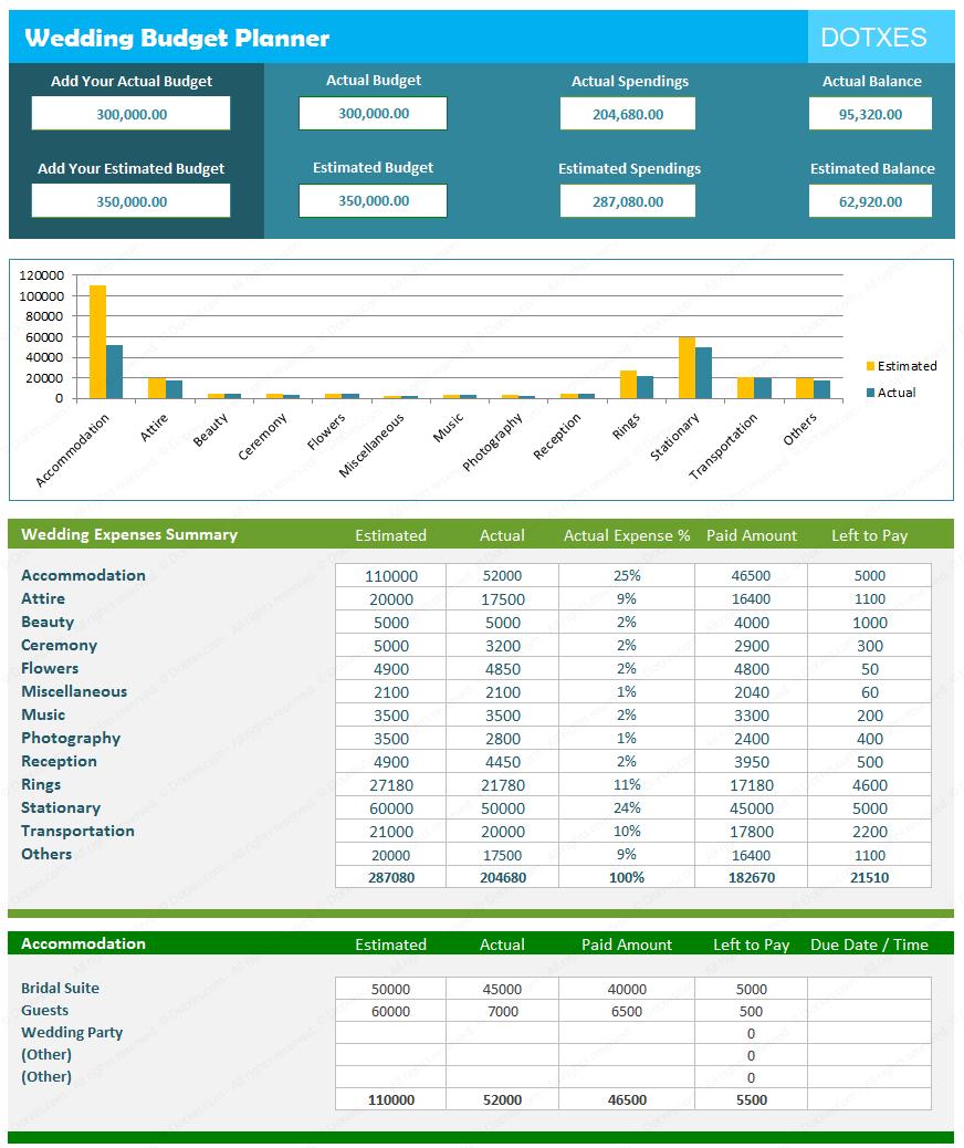 Wedding Budget Calculator And Estimator – Spreadsheet And Wedding Budget Spreadsheet