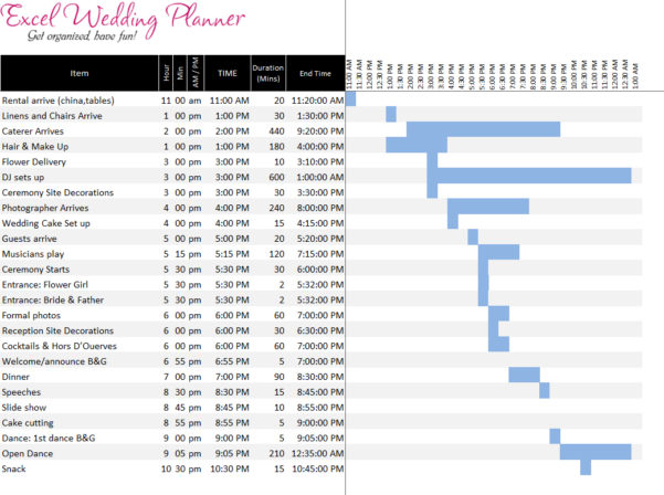 Wedding Planning Spreadsheet Free As How To Create An Excel Intended For Wedding Planning Spreadsheet Template