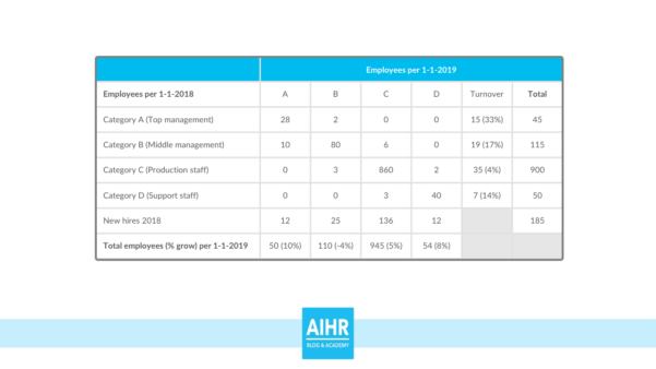 What Is A Human Resource Dashboard & Hr Report? Examples And To Hr Kpi Dashboard Excel