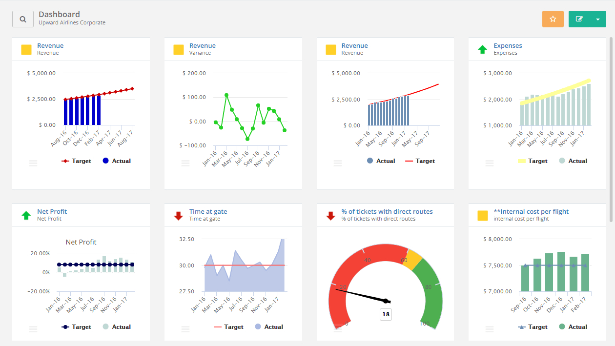 what is a key performance indicator kpi pingview