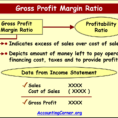 What Is Gross Profit Margin – Definition, Formula | Accounting Corner Intended For Profit Margin Spreadsheet Template
