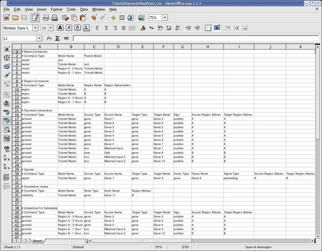 What's A Spreadsheet | Papillon Northwan To Whats A Spreadsheet